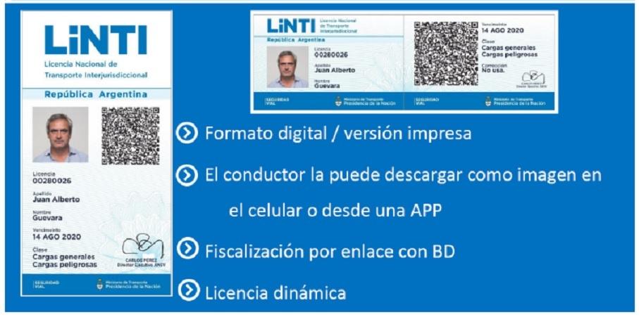 Comienza a regir en todo el país la licencia digital para los ...